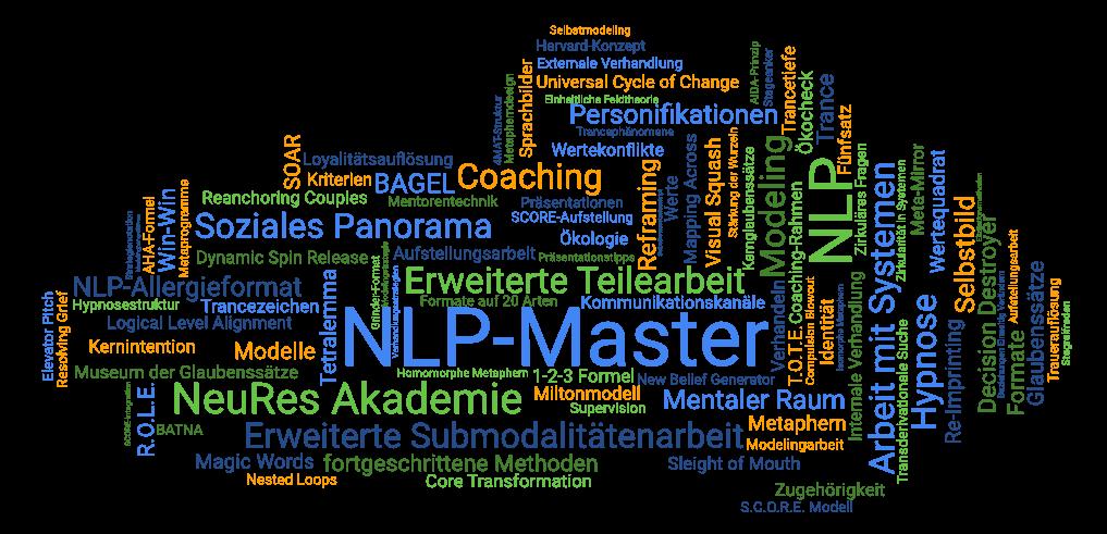 NLP Master Ausbildung (DVNLP) in Berlin